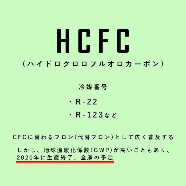 HCFC 簡易説明画像